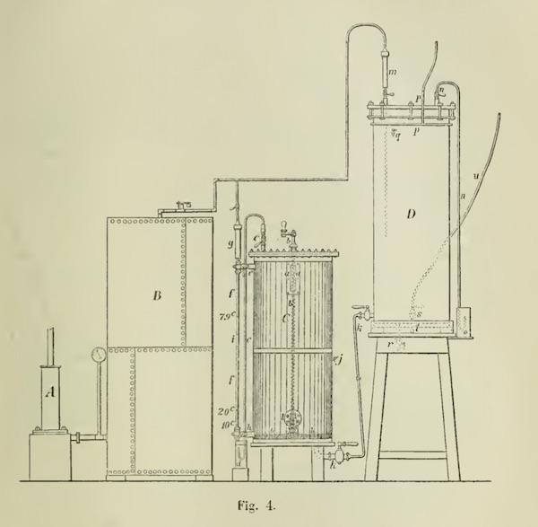 hansen-yeast-apparatus