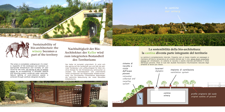 brochure pag. 14-15