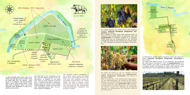brochure pag. 8-9