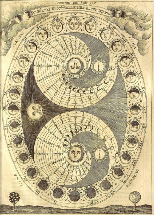 Vintage Moon Phases Diagram This print features a reproduction of by Athanasius Kircher, a 17th-century German Jesuit scholar and polymath.