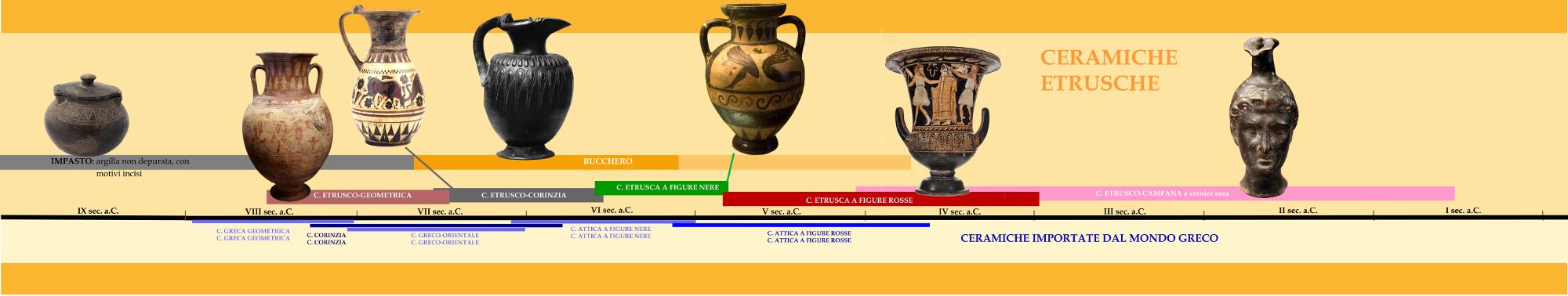 ceramiche etruschep